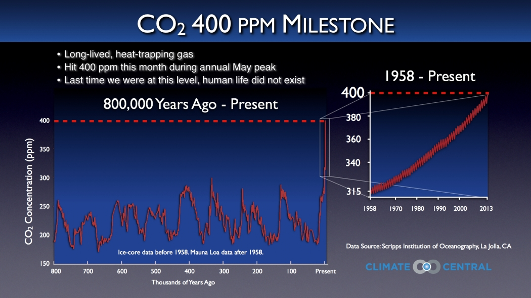 how many years can carbon dating go back Years: carbon 14 dating  wood so that tree-ring counts can be extended back more than 8,600 years  have roughly the same ratio of carbon-14 to.