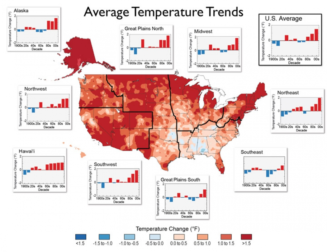 Climate Change in the U.S. in 8 Compelling Charts | Climate Central