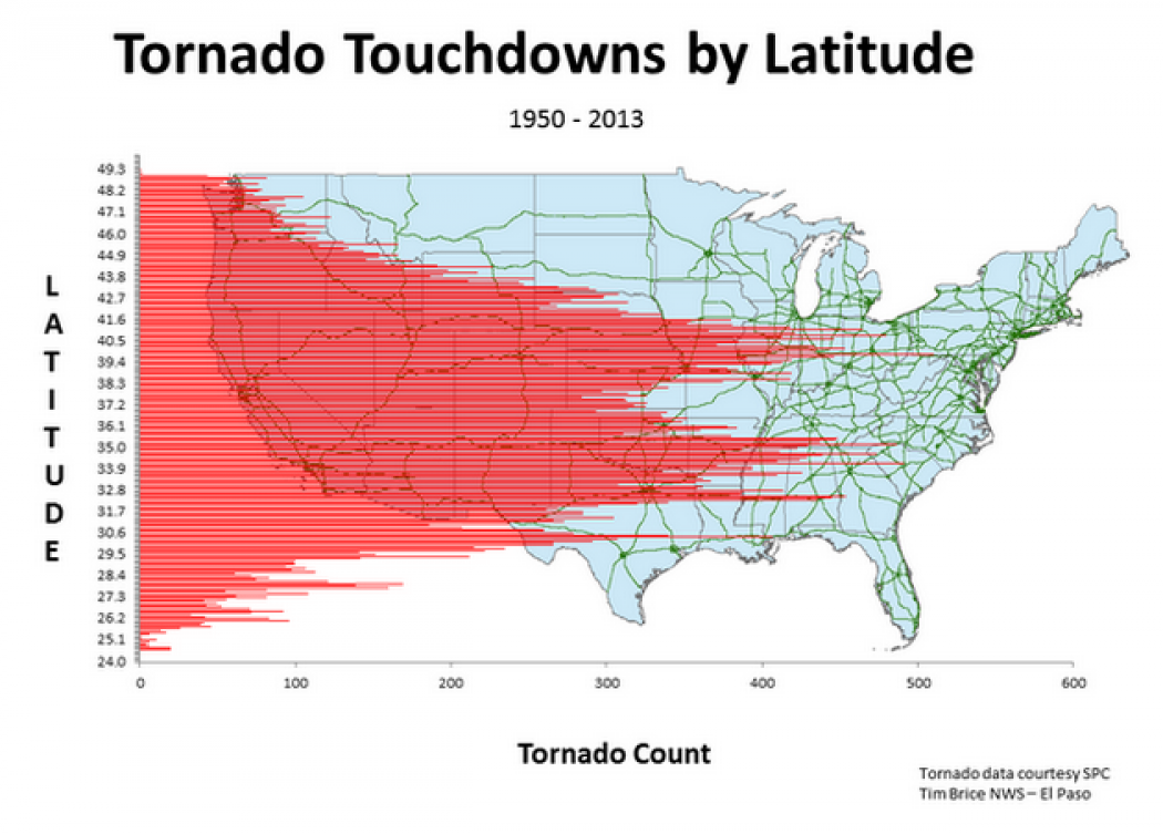 A New Spin On Mapping Us Tornado Touchdowns Climate Central - Us-tornado-map