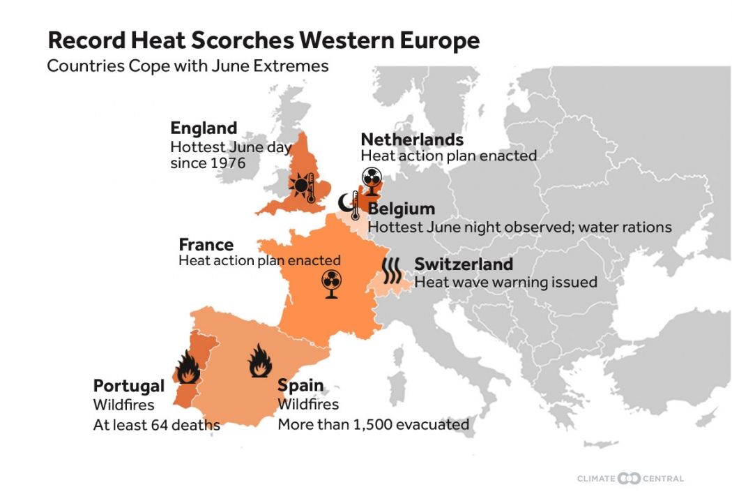 Ondas de calor atingem severamente a Europa Ocidental