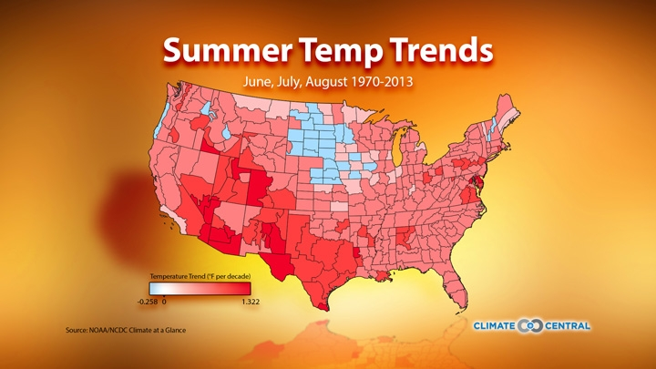 Here U0026 39 S How Much U S  Summers Have Warmed Since 1970