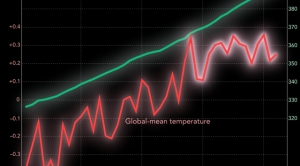 IPCC Roundup: Early Reports Focus on Warming 'Hiatus'