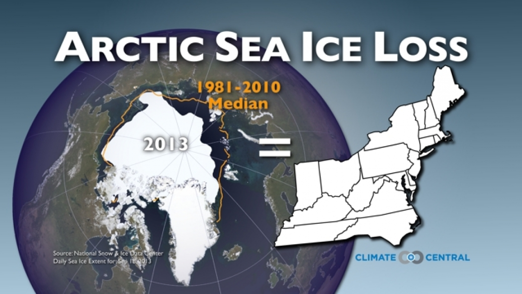 No Arctic Sea Ice Has Not Recovered Scientists Say