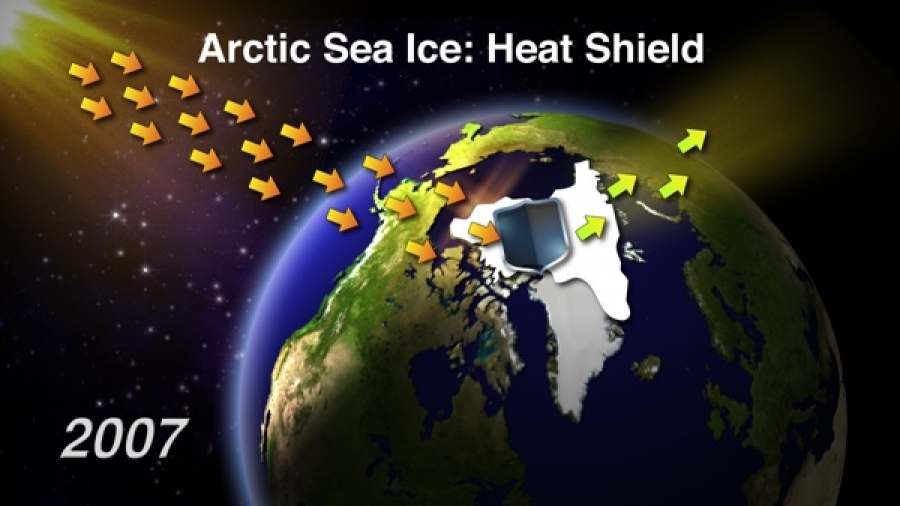 Arctic Sea Ice: Heat Shield