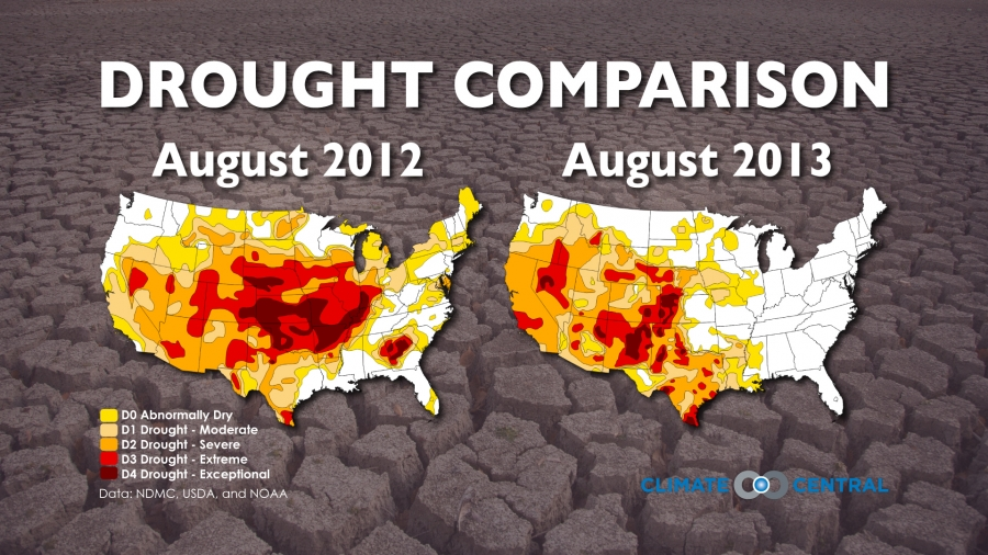 Drought Comparison: 2012 vs. 2013