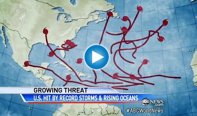 Growing Threat of Worse Hurricanes