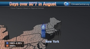 New York: August Days over 90 Degrees