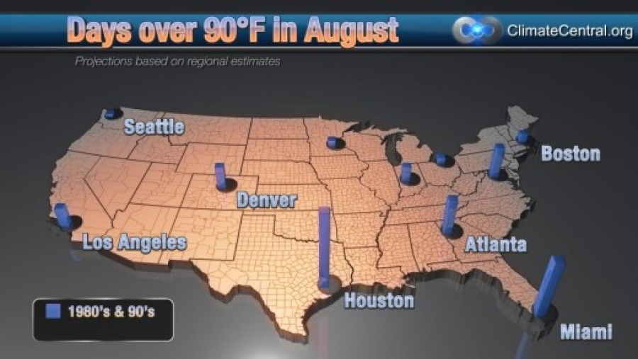 Nationwide: August Days over 90 Degrees