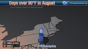 Philadelphia: August Days over 90 Degrees