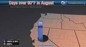 Sacramento: August Days over 90 Degrees