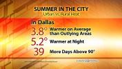 Urban vs. Rural Heat