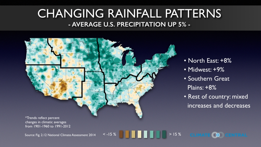 Changing Rainfall Patterns in the U.S. | Climate Central