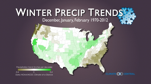 Winter Precipitation Trends