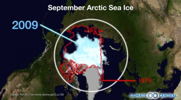 Arctic Sea Ice by the Decade