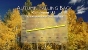 Autumn is Falling Back