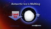 Antarctic Ice: What's Going On