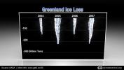 Greenland Annual Ice Loss 2004-07