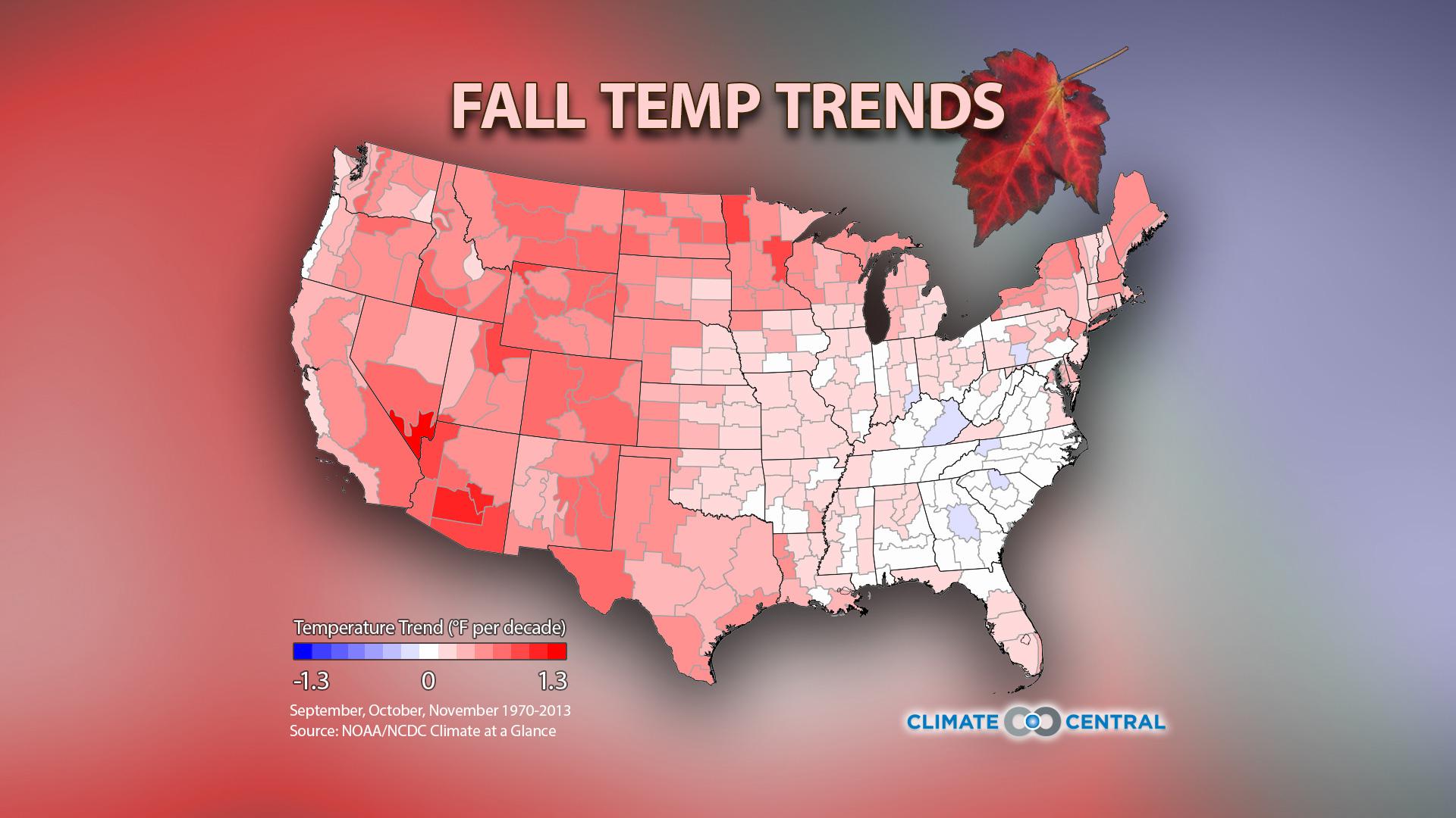 Fall Temperature Trends