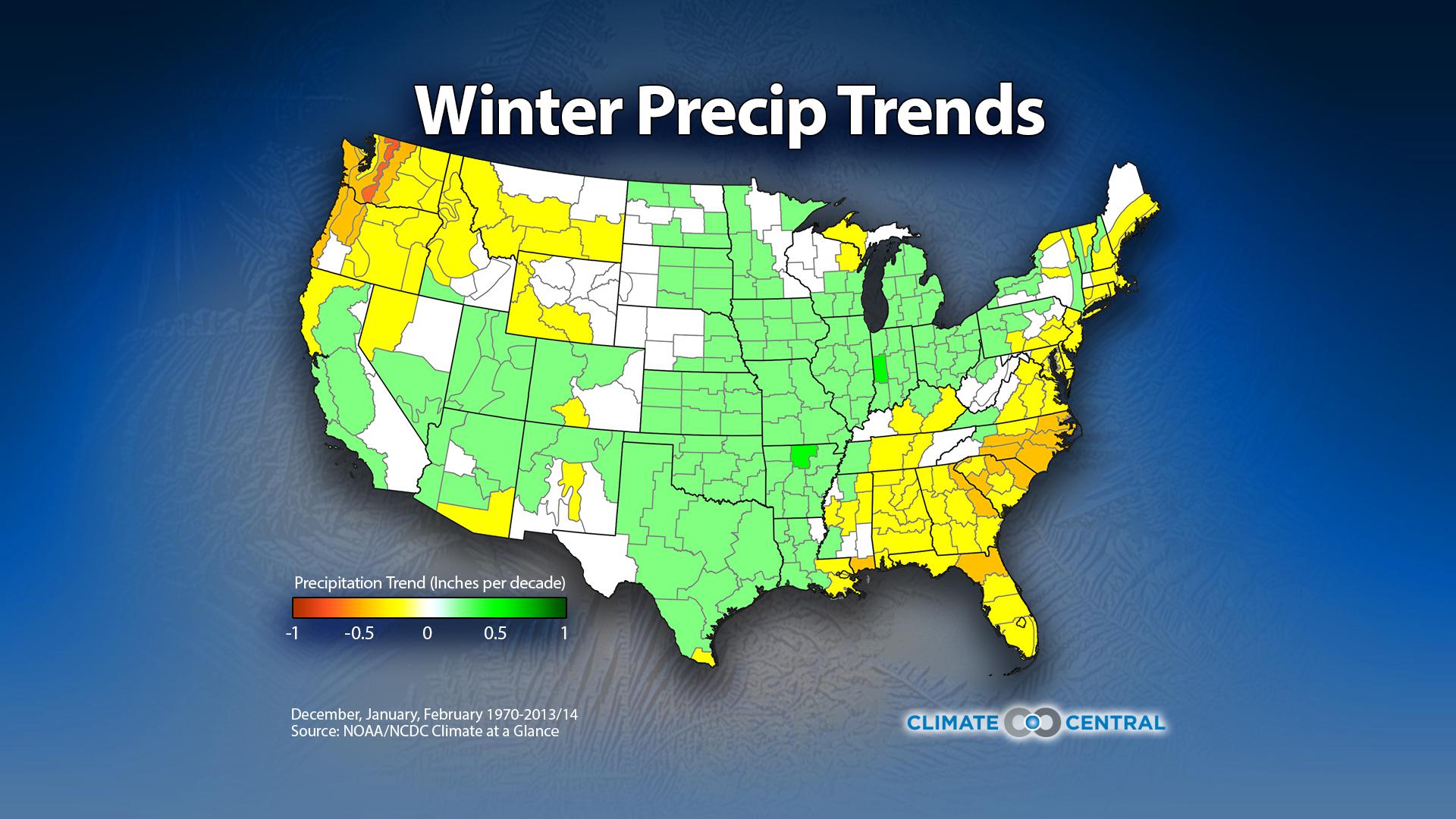 Winter Precipitation Trends