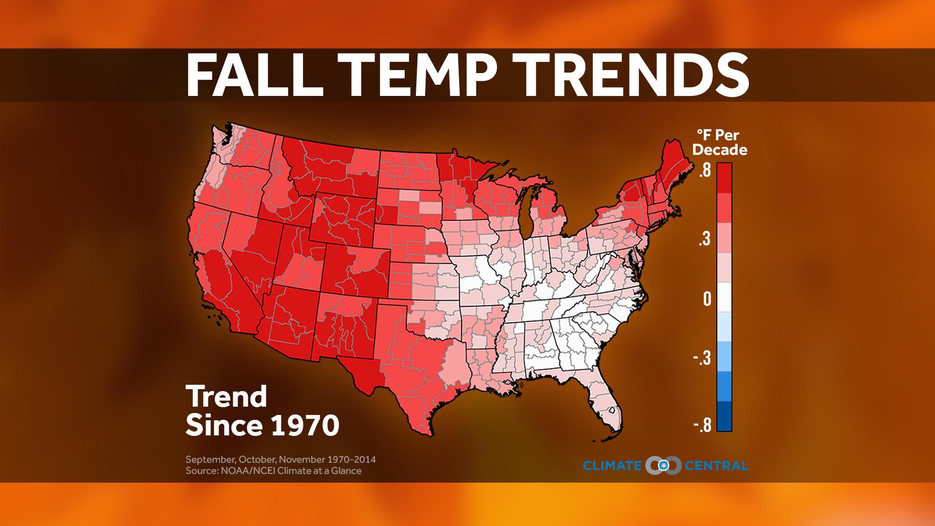 Fall Temperature and Precipitation Trends
