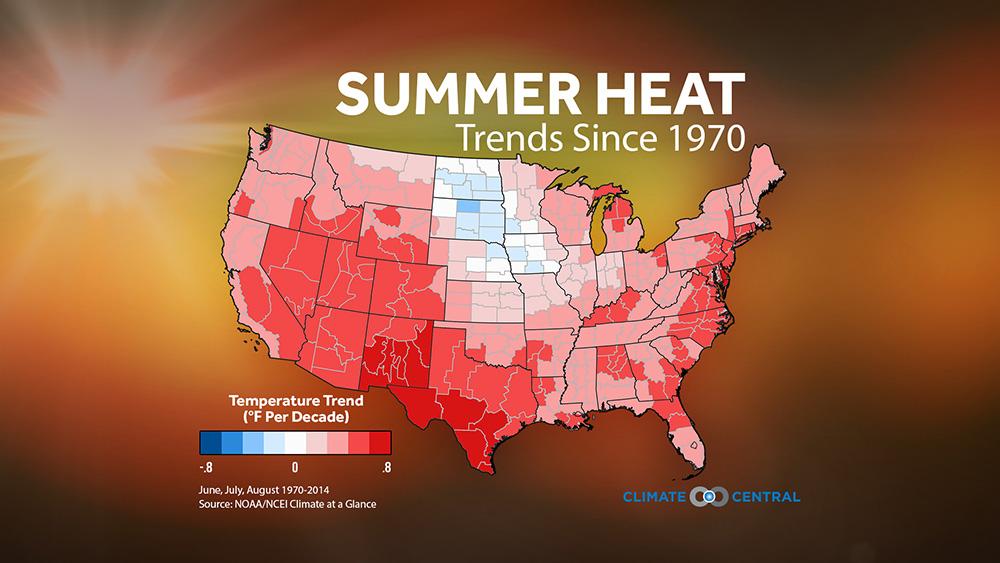 Summer Temperature Trends