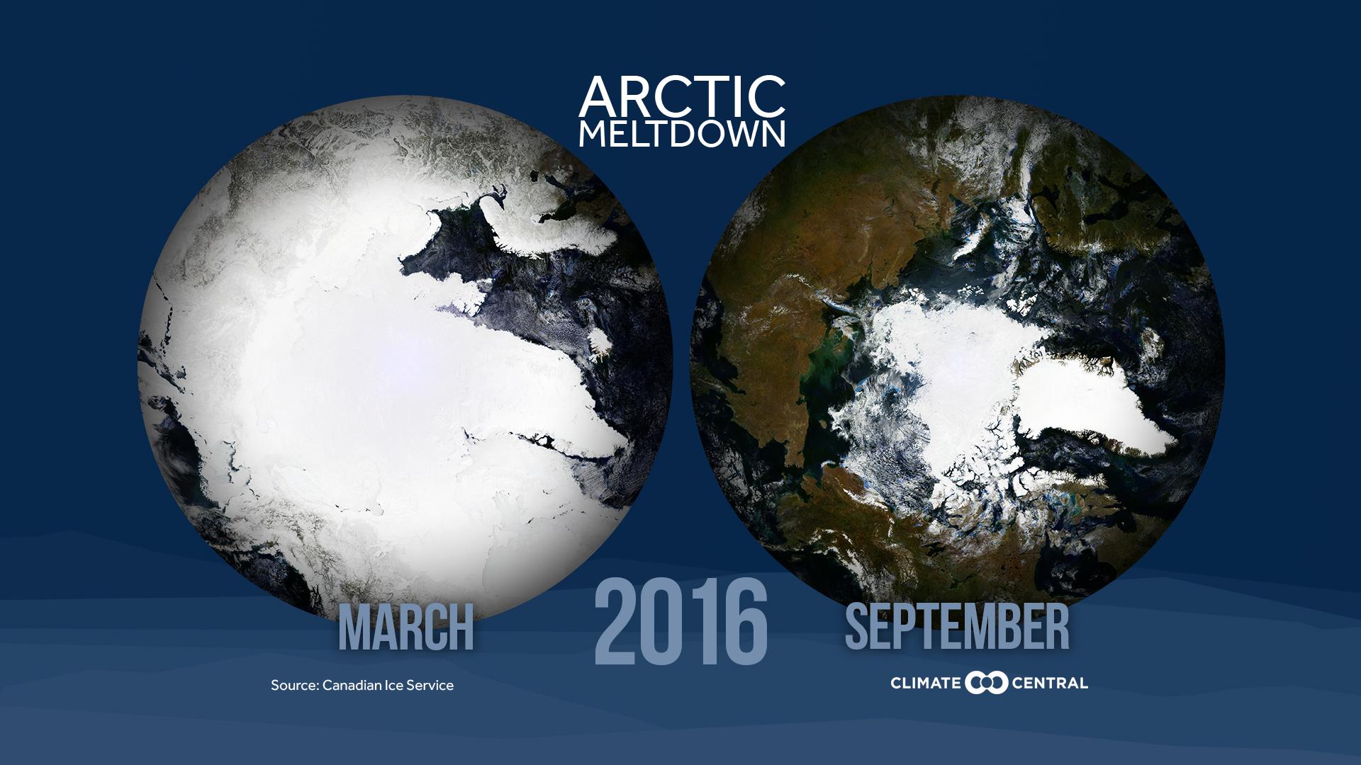 2016's Arctic Sea Ice Melt Season in 9 Seconds