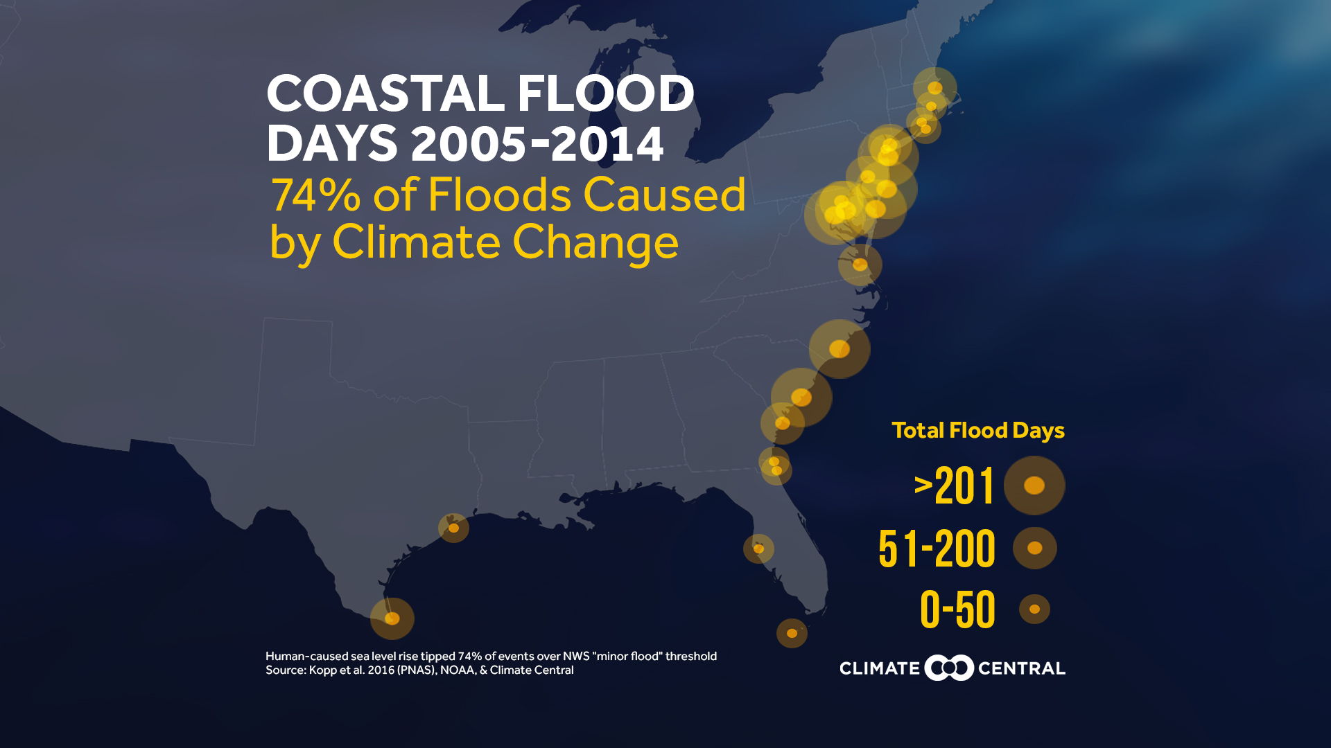 Atlantic Coastal Flood Days