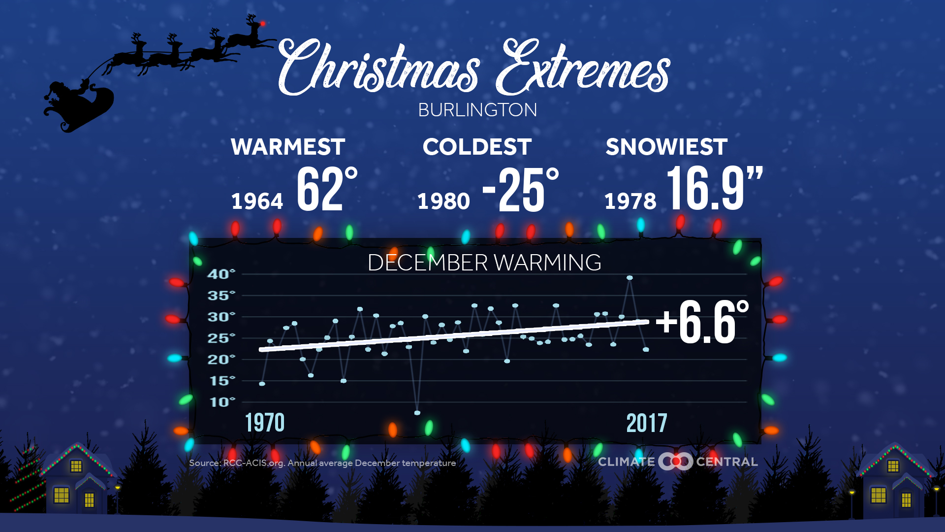 Christmas Climate Extremes Across the U.S.