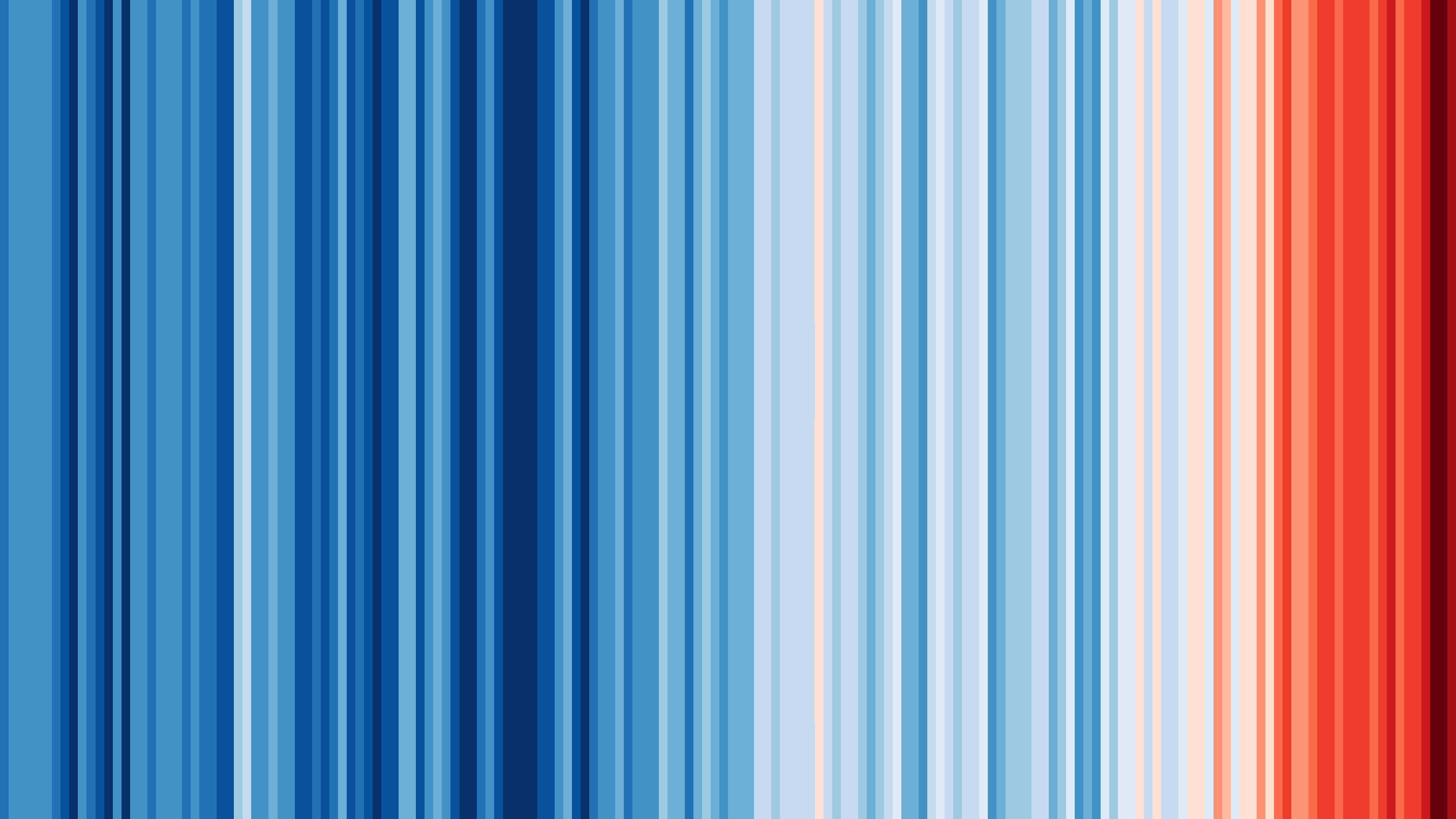 2019 Warming Stripes: How Temperatures Have Trended in Your Region