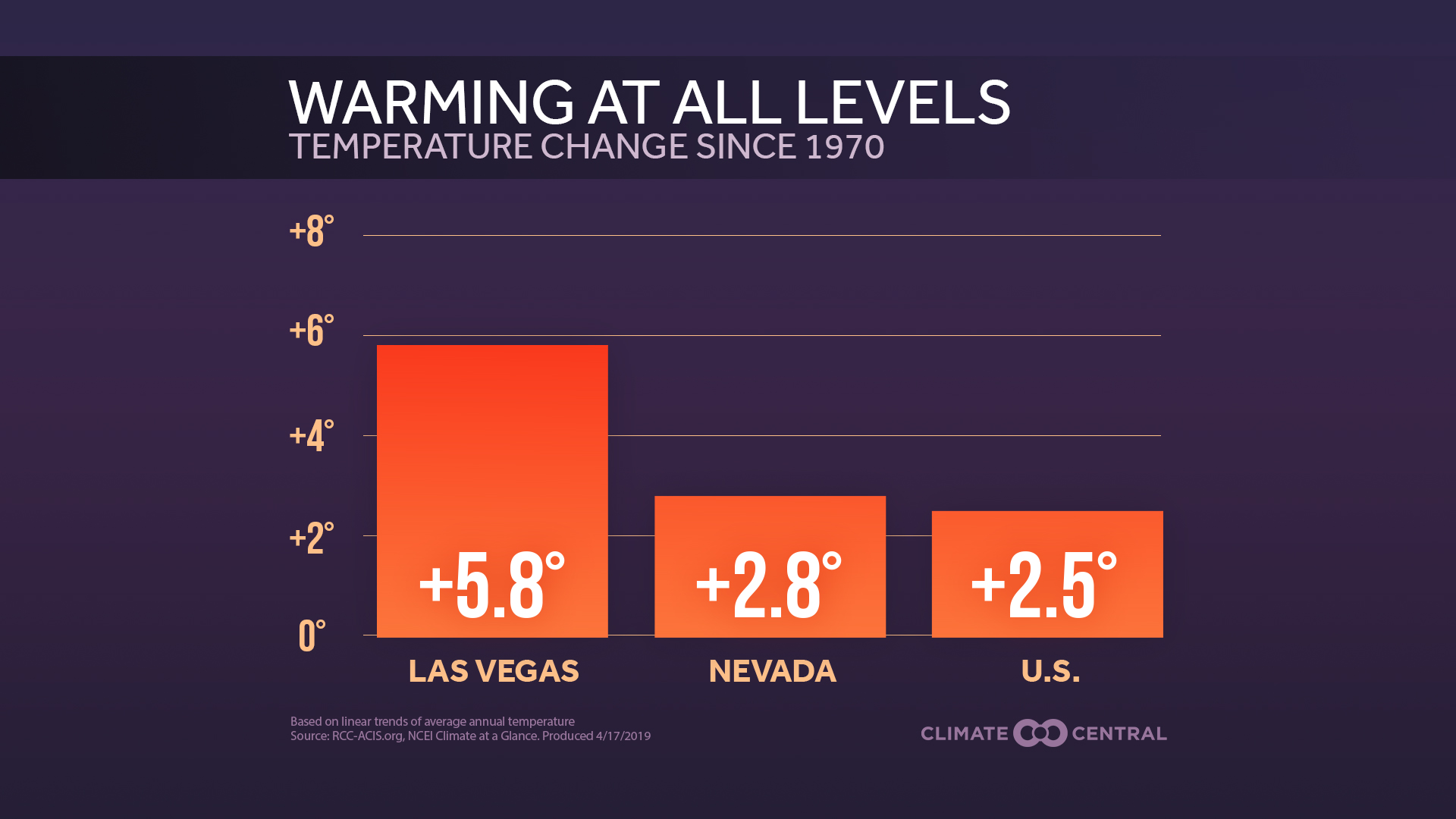 How Your City, State, and Country Is Warming