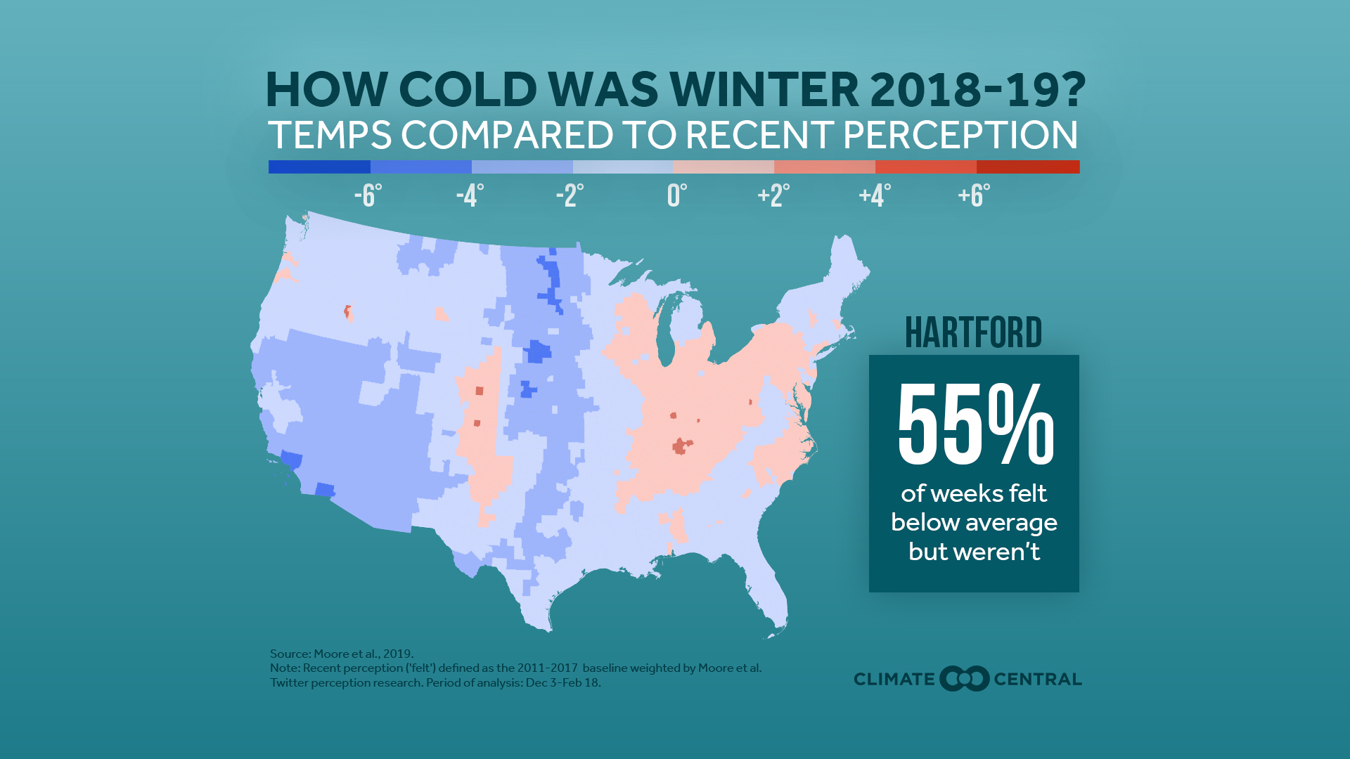 Recent Perception of 2018-19 Winter Temps