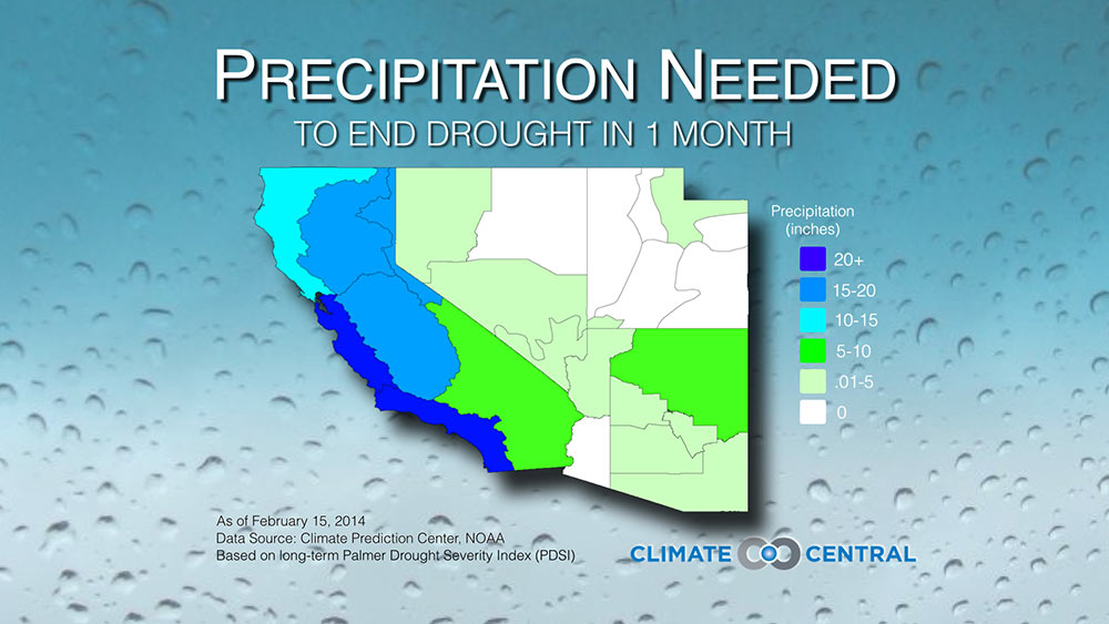 How Much Precipitation Is Needed To End The Drought