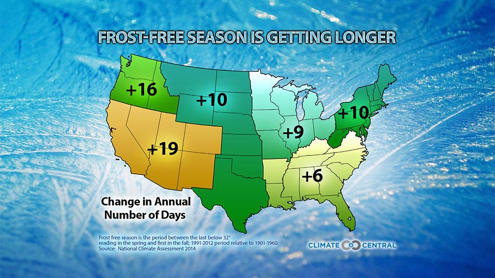 Frost Free Season is Getting Longer