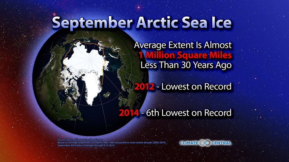September Arctic Sea Ice