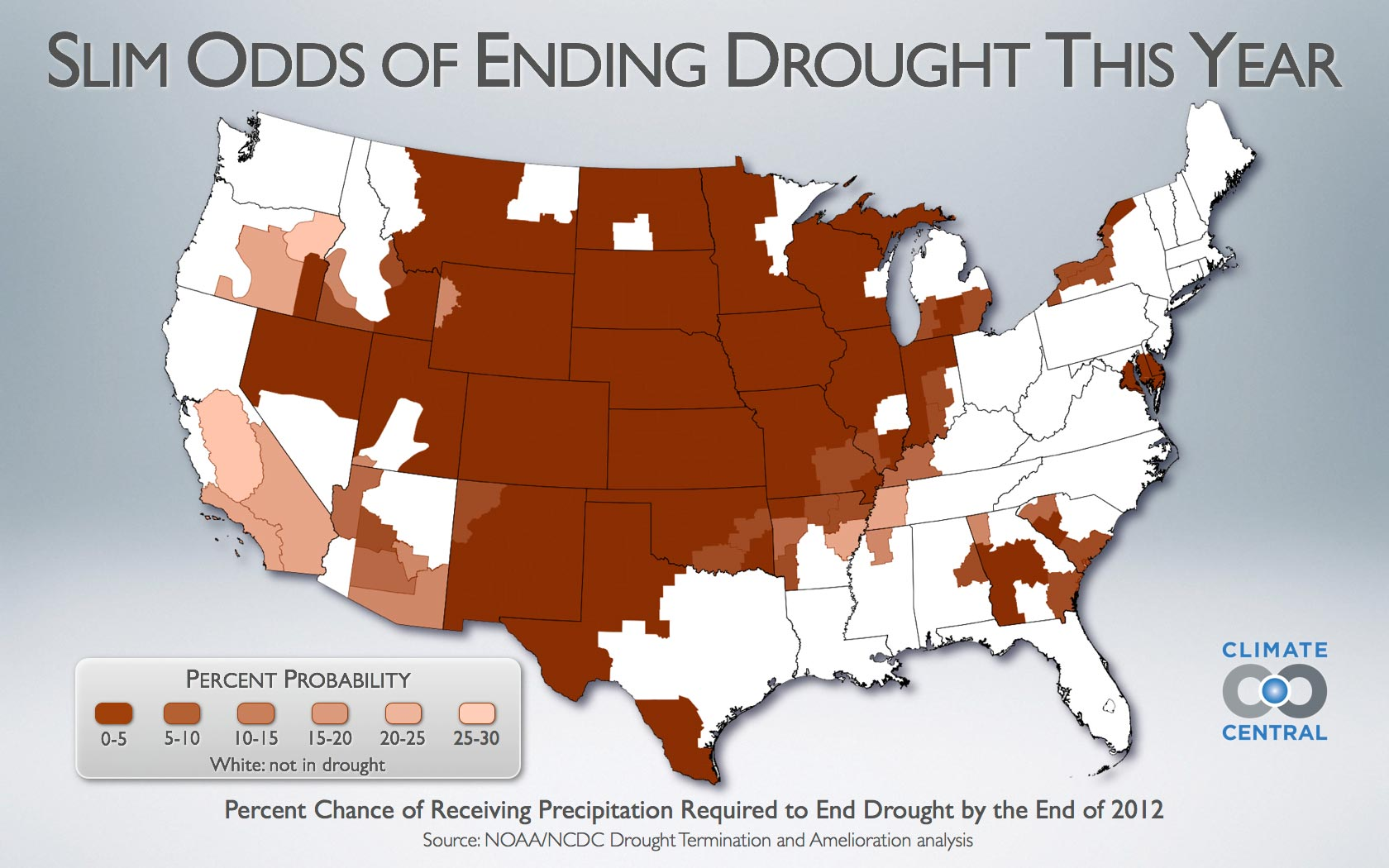 Slim Odds of Ending the Drought this Year