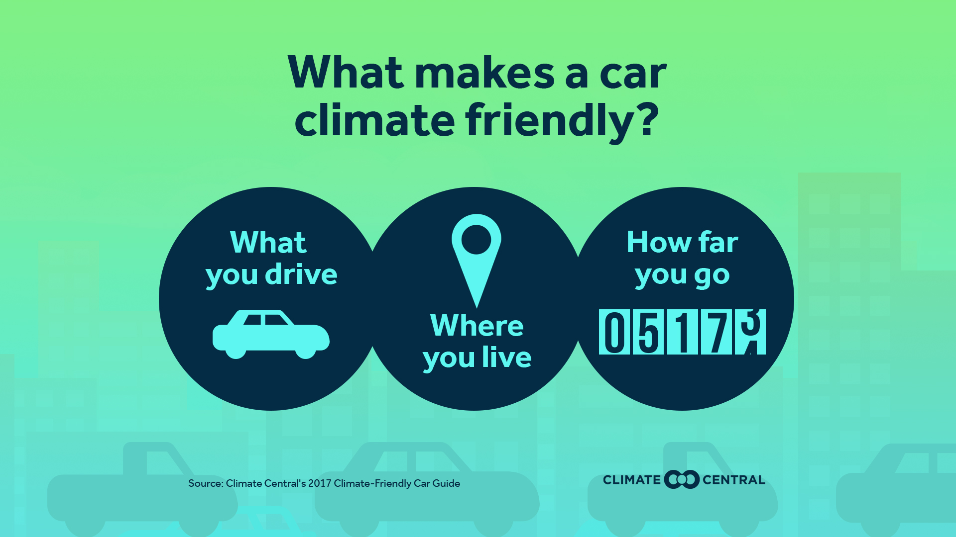 What Makes a Car Climate Friendly?